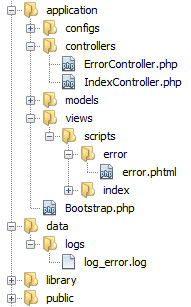 Log de erros Zend Framework 1